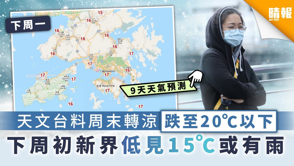 【天文台】料周末轉涼跌至20°C以下 下周初新界低見15°C或有雨
