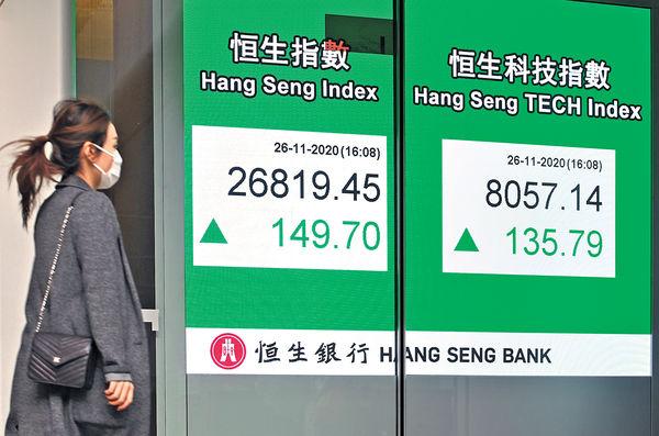 納指破頂 新經濟股反彈 港股五連升見9個月高位