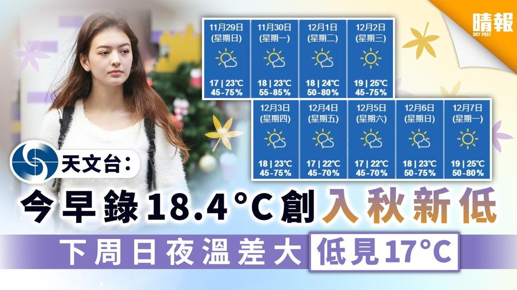 【天文台】今早錄18.4°C創入秋新低 下周日夜溫差大低見17°C