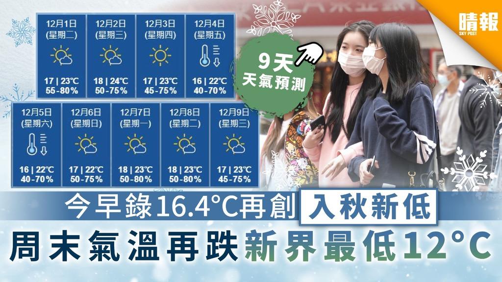 【天文台】今早錄16.4°C再創入秋新低 周末氣溫再跌新界最低12°C