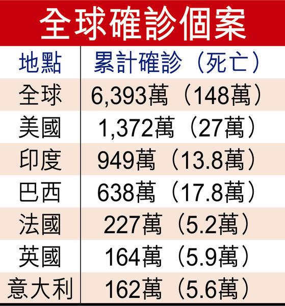 美疾控指去年12月或有確診 較中國通報疫情早