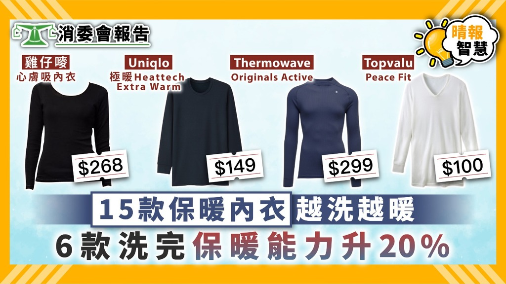 消委會·冬天到 15款保暖內衣越洗越暖 6款保暖能力洗完升20%