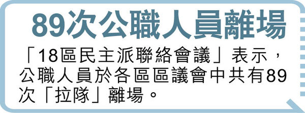 徐英偉批區議會 侮辱禁錮公務員 民主派:地區議題被說成全港事務