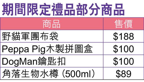 D‧PARK 愉景新城大型企劃「暢遊大世界」 第一站台灣