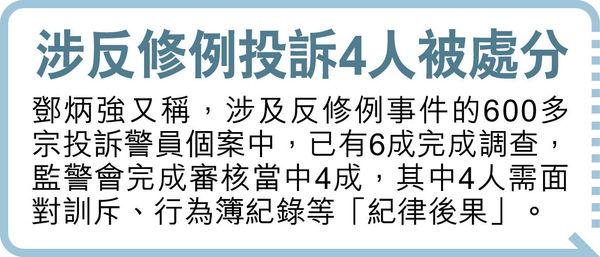 許智峯部分戶口解凍 鄧炳強批借外訪潛逃無良心