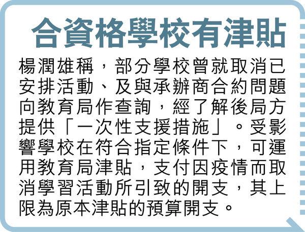 疫情扼殺遊學團 僅3成爭議和解 2月至今34投訴涉款千萬