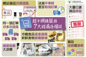 【消委會報告】消委會實測5大網上超市購物平台批質素參差   big big shop落單後26日才收到貨品