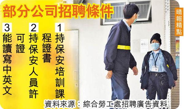入行門檻易 保安牌申請增3成 部分僱主借故炒人改吸新血
