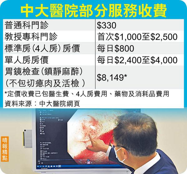 入院需持病毒陰性證明 中大醫院下月運作 定價式收費增透明度