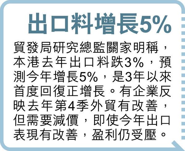 第4波疫情影響 失業率或微升 疫苗將供港 料經濟下半年反彈