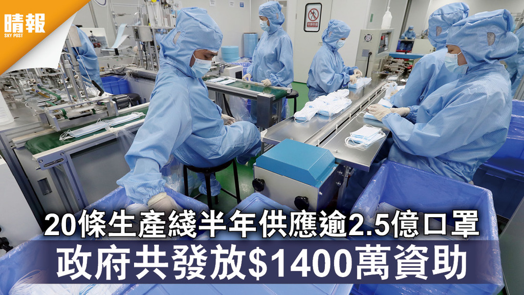 新冠肺炎|20條生產綫半年供應逾2.5億口罩 政府共發放$1400萬資助