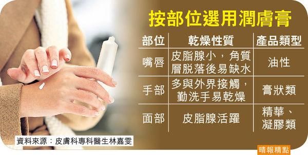 乾燥天易爆濕疹 宜勤搽潤膚品 吃蜜糖雪耳