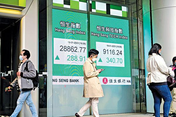 內地GDP勝預期 科技股帶領倒升 港股三連漲逼近29000關