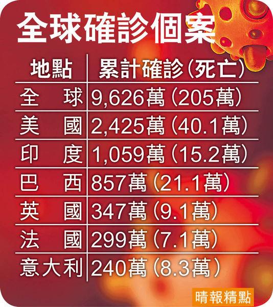 習近平赴河北 考察冬奧籌辦 大興區爆6確診 居民禁離北京