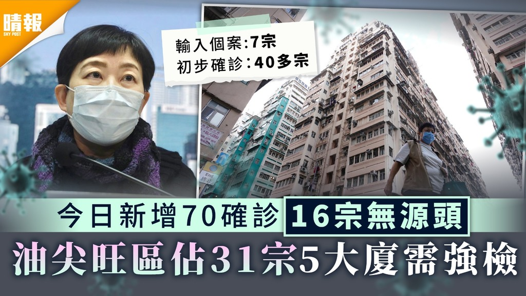 新冠肺炎|今日新增70確診16宗無源頭 油尖旺區佔31宗5大廈需強檢