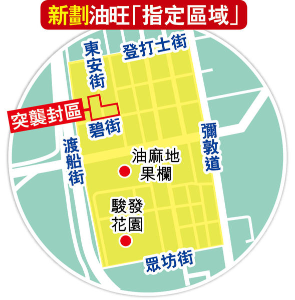 突襲封碧街東安街3廈 500居民禁足強檢 「指定區域」增油旺紅磡 擴大佐敦