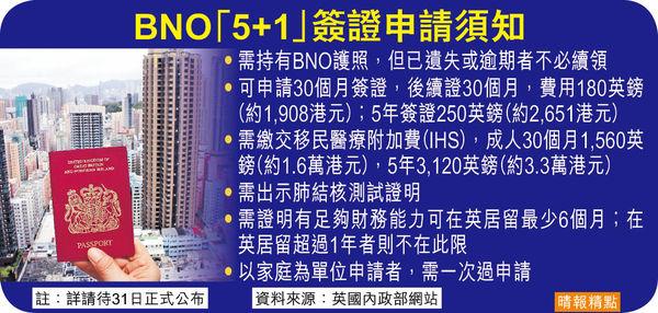 初期勢逼爆 料審批需時 揸BNO申「5+1」 1.31起跑