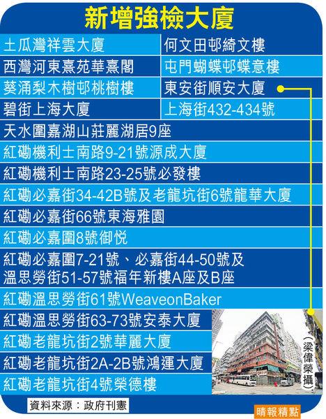 北角東發大廈C座 垂直播毒 6層13人中招 政府午夜刊憲 紅磡11幢大廈污水呈陽性需強檢