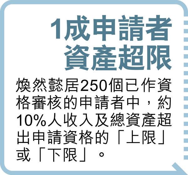 煥然懿居二期2至3房戶將佔半 滿足家庭客需求 首期貨尾火速售