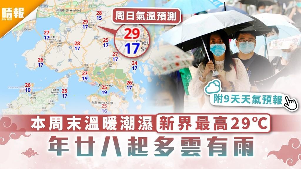 天文台|本周末溫暖潮濕新界最高29℃ 年廿八起多雲有雨