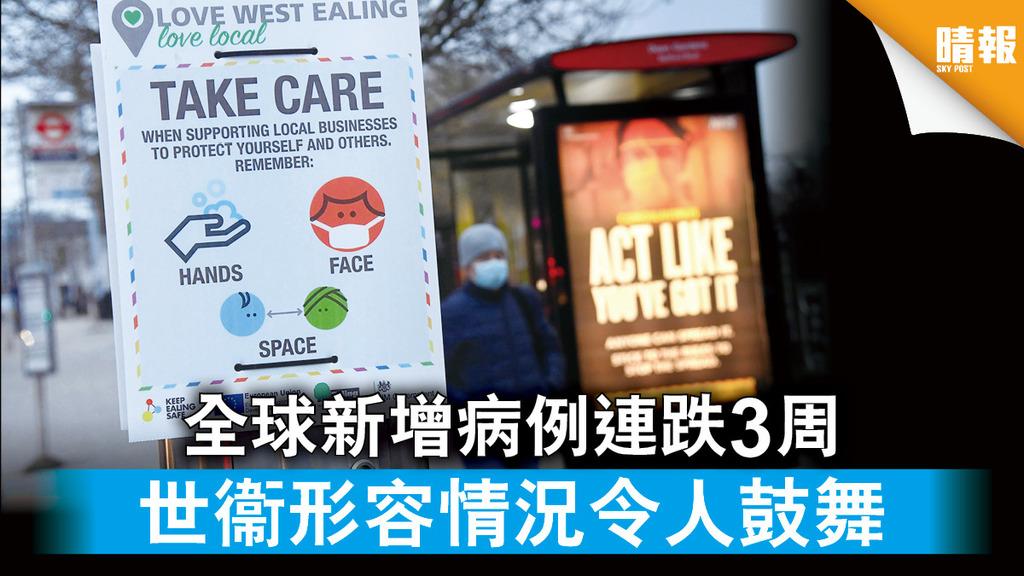 新冠肺炎|全球新增病例連跌3周 世衞形容情況令人鼓舞