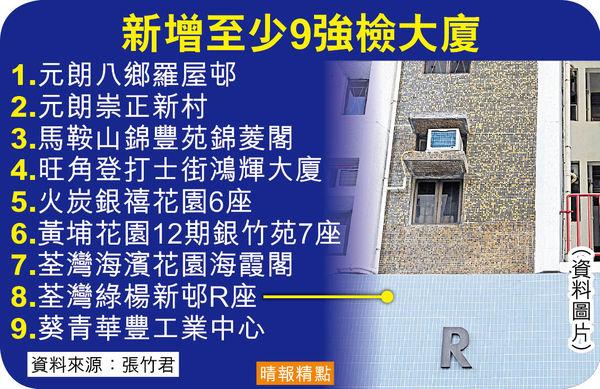 太和邨愛和樓 橫向傳播3戶爆疫 寶利大廈25人無檢測 料罰$12.5萬