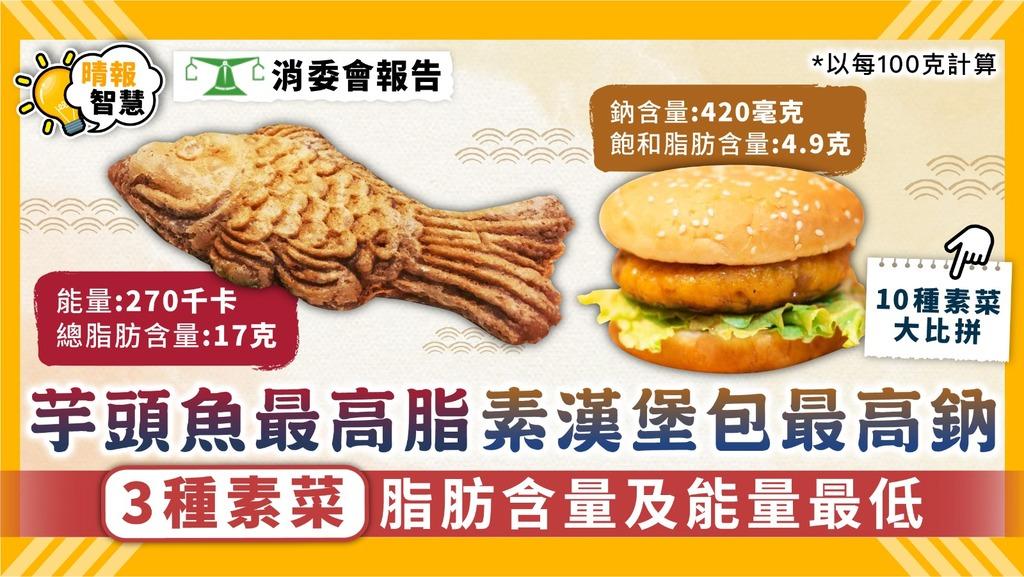 消委會|芋頭魚最高脂素漢堡包最高鈉 3種素菜脂肪含量及能量最低