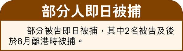 7.21暴動案開審 控方︰有被告強行拉閘 闖元朗站施襲