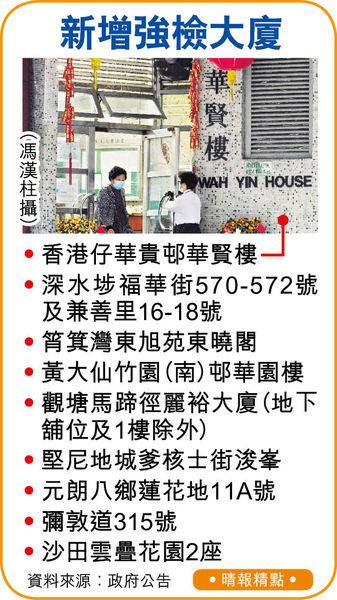 K11 Musea名潮食館爆疫 6客中招 「安心出行」已通知曾到訪者檢測