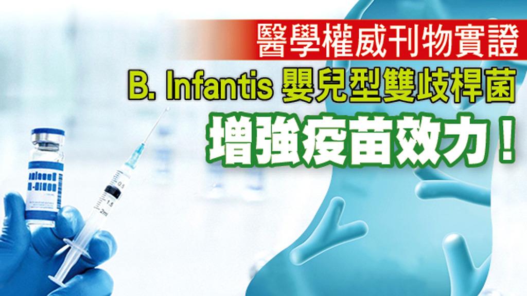 「權威醫學雜誌實證 B. Infantis嬰兒型雙歧桿菌增強疫苗效力」