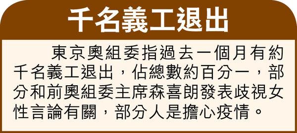 旅客可否觀東奧 4月底有定案 世衞料疫情明年初結束