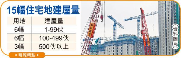 政府擬售15地 + 港鐵市建等項目 新財年住宅供應1.65萬伙