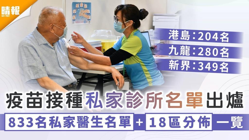 新冠疫苗|全港833間接種疫苗私醫診所名單出爐 油尖旺區佔14% 明開打