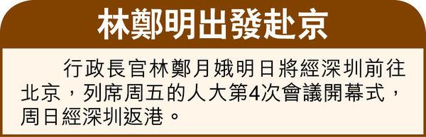 兩會即將揭幕 料就港選舉制度表態 或取消選委區會議席