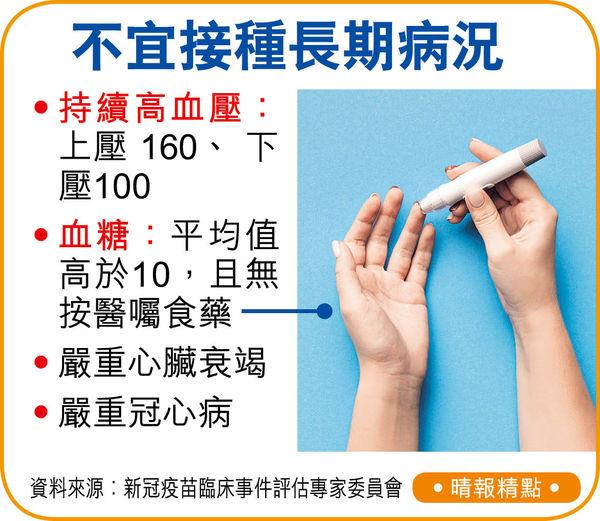 專家評估無關疫苗 毋須叫停接種 6旬漢打科興後亡 3條心血管幾全塞