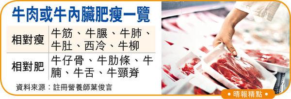 補鐵首選吃牛肉 揀牛𦟌食唔怕肥