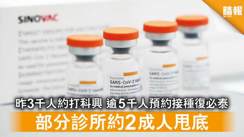 新冠疫苗|昨3千人約打科興 逾5千人預約接種復必泰 部分診所約2成人甩底