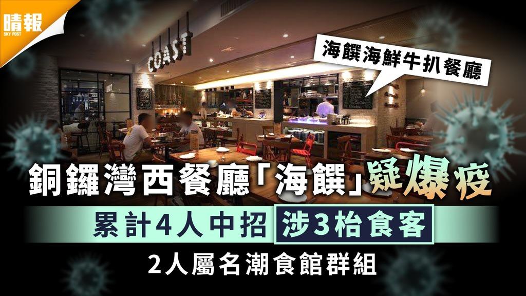 新冠肺炎|銅鑼海饌海鮮牛扒餐廳疑爆疫 累計4人中招涉3枱食客