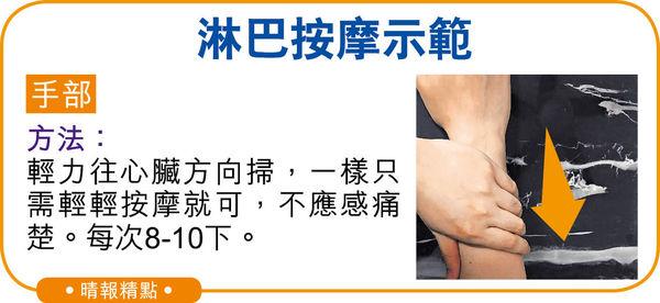 按摩淋巴可瘦身? 專家:只改善水腫
