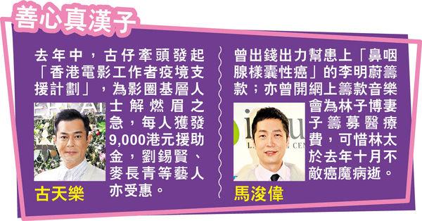 圈中人慷慨解囊助籌抗癌醫療費 郭富城捐10萬:為陳積榮打氣