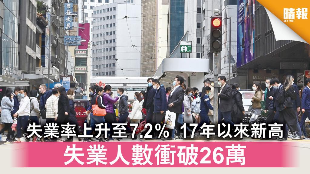失業率|失業率上升至7.2% 17年以來新高 失業人數衝破26萬