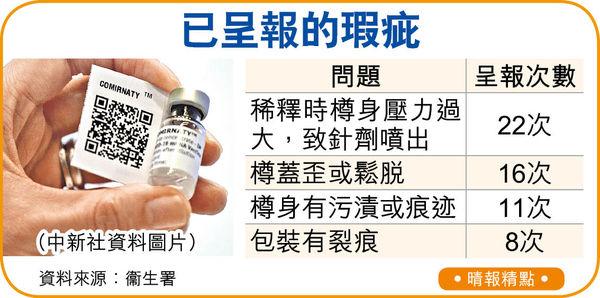 藥瓶包裝現瑕疵 復必泰接種急煞停 15萬人已打 專家:無安全風險