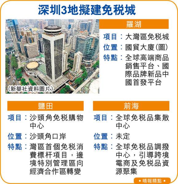 深圳效香港 建購物天堂 十四五國策 京滬多地爭取市內免稅