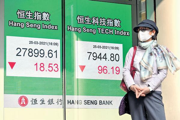 升至28000遇阻 調整恐未完 港股五連挫創年半最長跌市