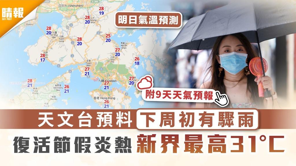天氣預報|天文台預料下周初有驟雨 復活節假炎熱新界最高31°C
