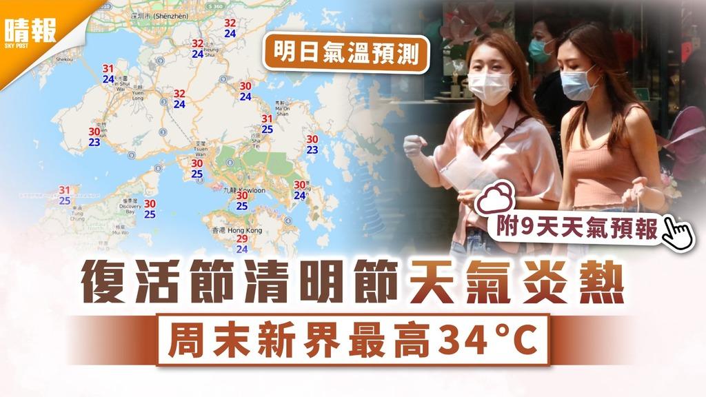 天氣預報|復活節清明節天氣炎熱 天文台料周末新界最高34°C