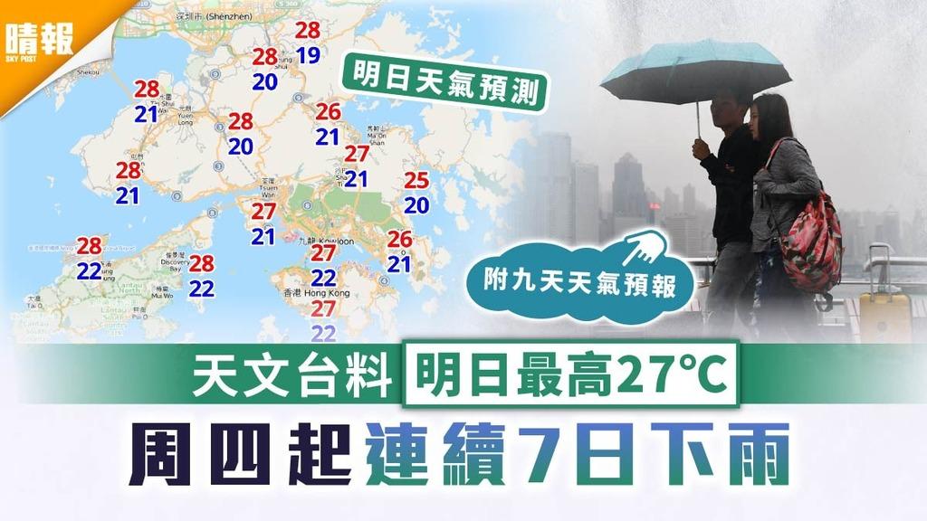 天氣預測 天文台料明日最高27℃ 周四起連續7日下雨