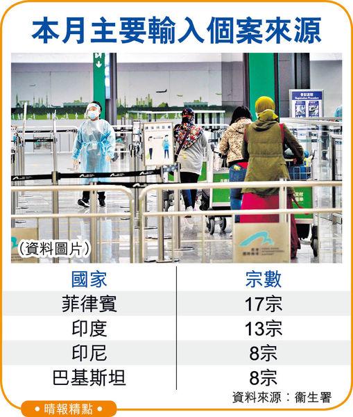 變種毒襲 中介領館明研菲傭 接種後來港 豐澤職員3家人中招 12日大嬰成港最細患者