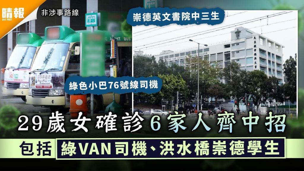 新冠肺炎 29歲女確診6家人齊中招 包括綠VAN司機、洪水橋崇德學生