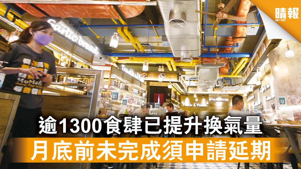 新冠肺炎|逾1300食肆已提升換氣量 月底前未完成須申請延期
